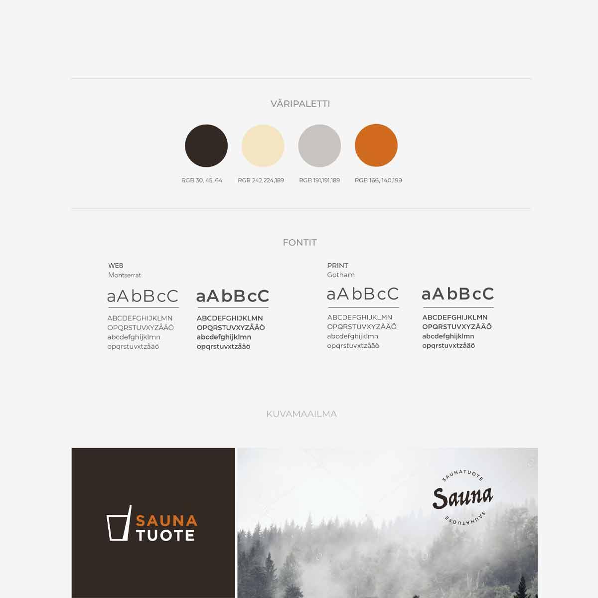 Brändäys_graafinensuunnittelu_LOCOmoi